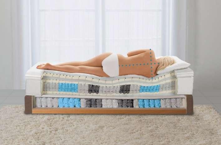 Правильно выбранный матрас - залог полноценного сна